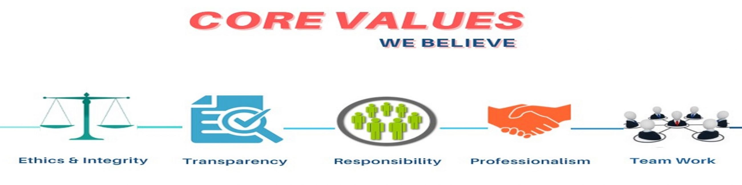 Core Value